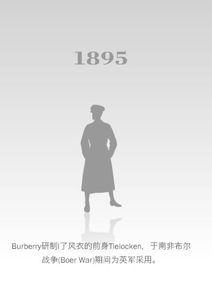 BURBERRY_History_05
