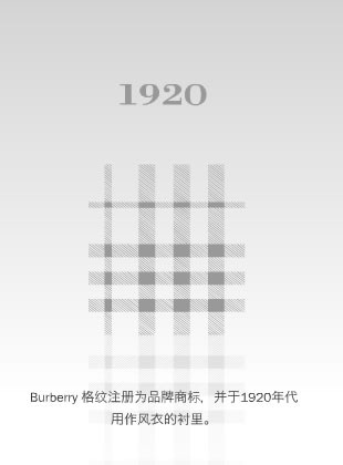 BURBERRY_History_09