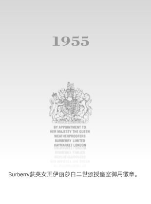 BURBERRY_History_10